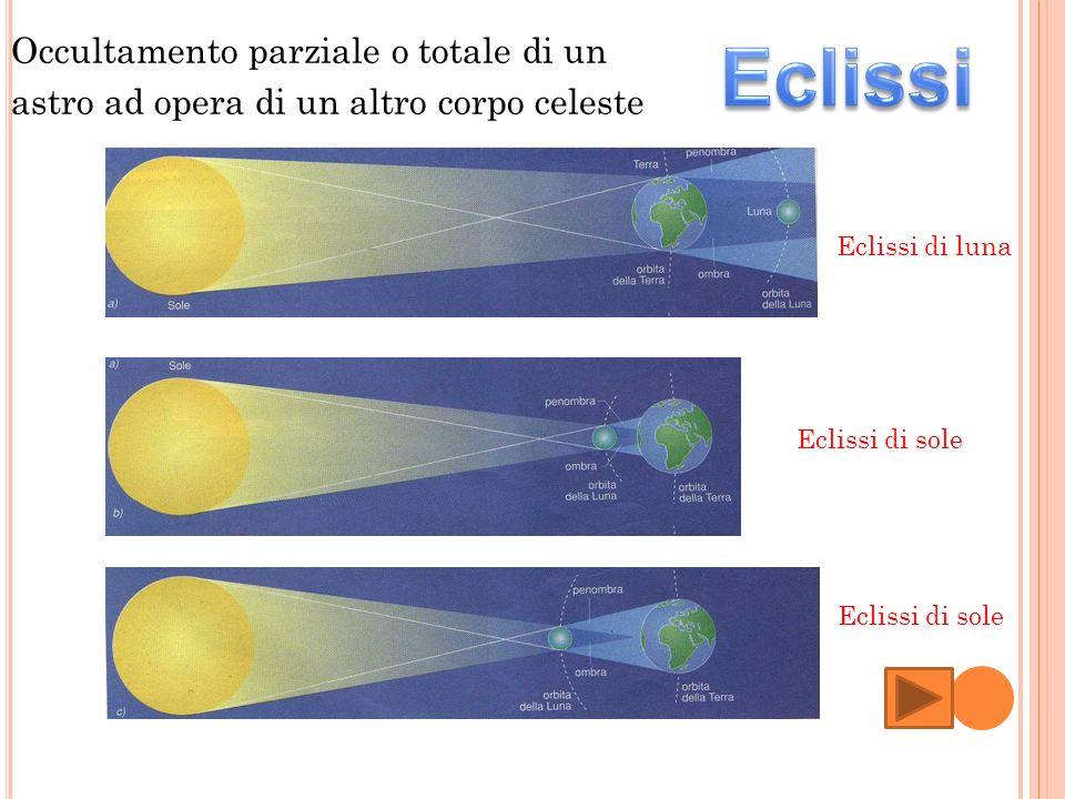 Occultamento parziale o totale di un astro ad opera di un altro corpo celeste