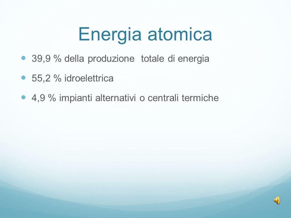 Energia atomica 39,9 % della produzione totale di energia