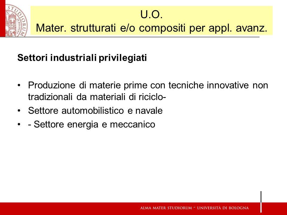 U.O. Mater. strutturati e/o compositi per appl. avanz.