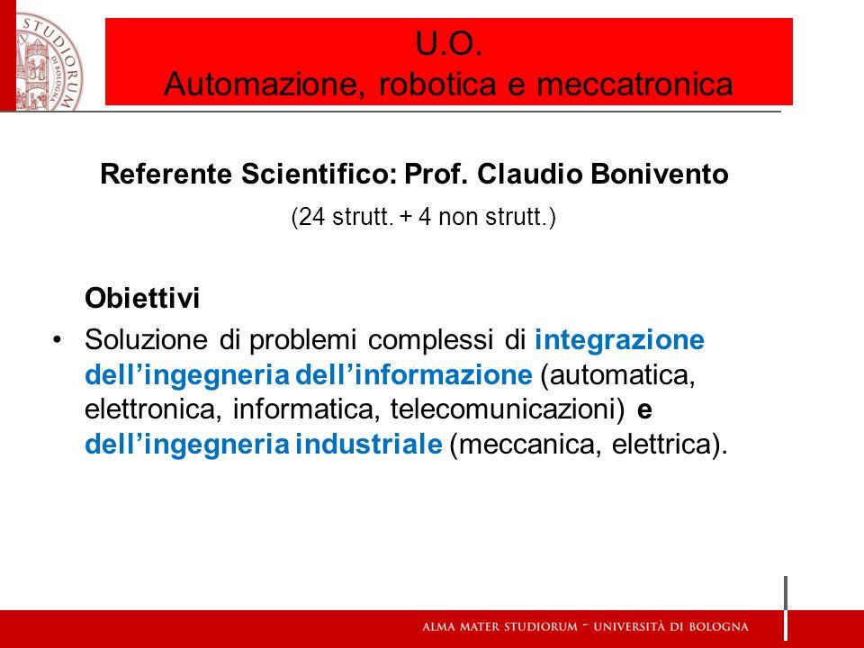 U.O. Automazione, robotica e meccatronica