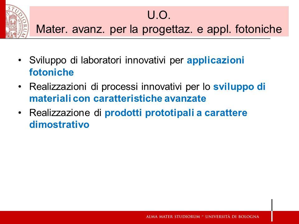 U.O. Mater. avanz. per la progettaz. e appl. fotoniche