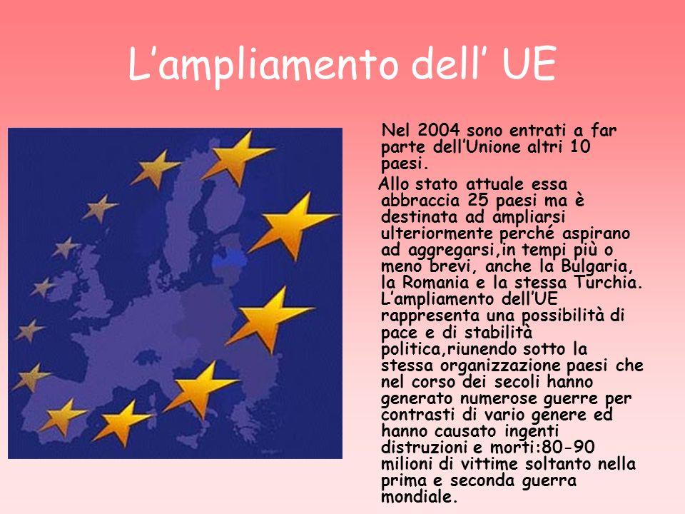L'ampliamento dell' UE