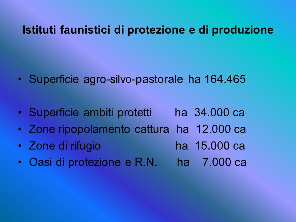 Istituti faunistici di protezione e di produzione