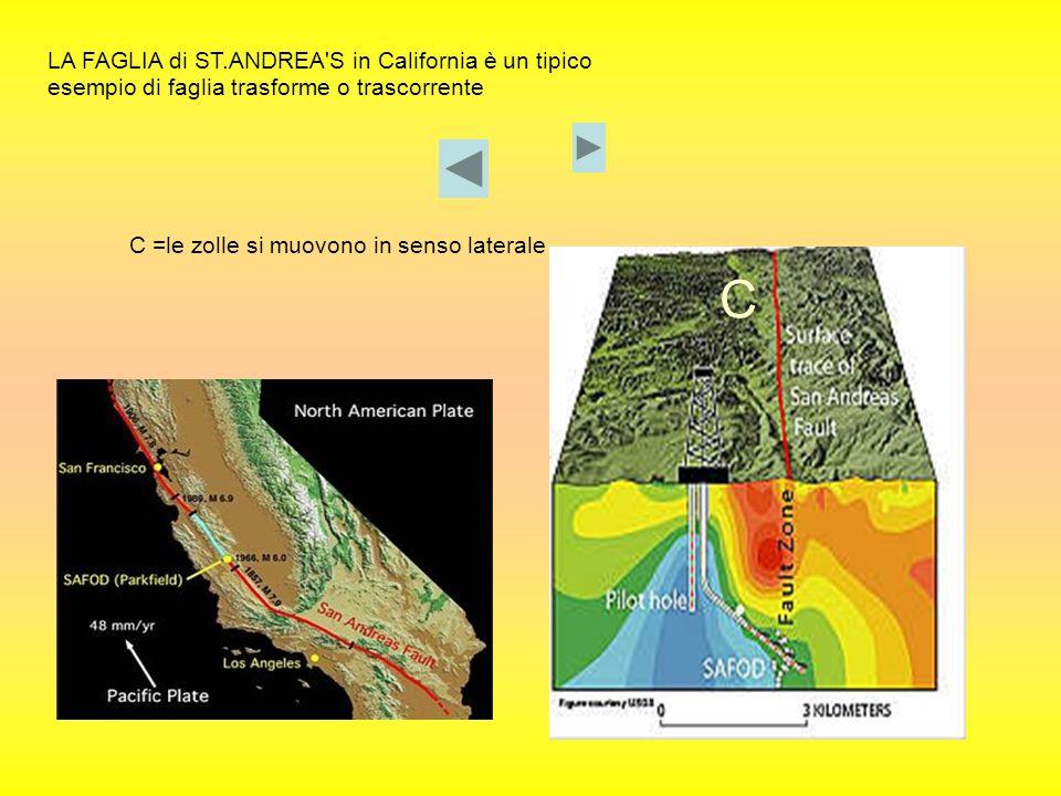 LA FAGLIA di ST.ANDREA S in California è un tipico esempio di faglia trasforme o trascorrente