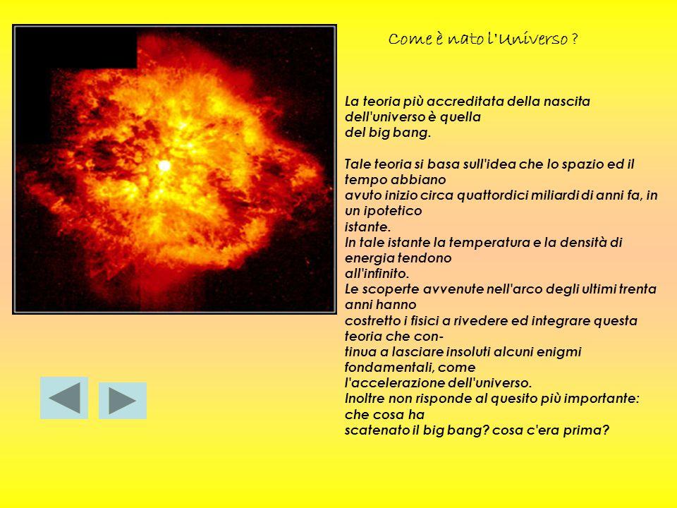Come è nato l Universo La teoria più accreditata della nascita dell universo è quella. del big bang.