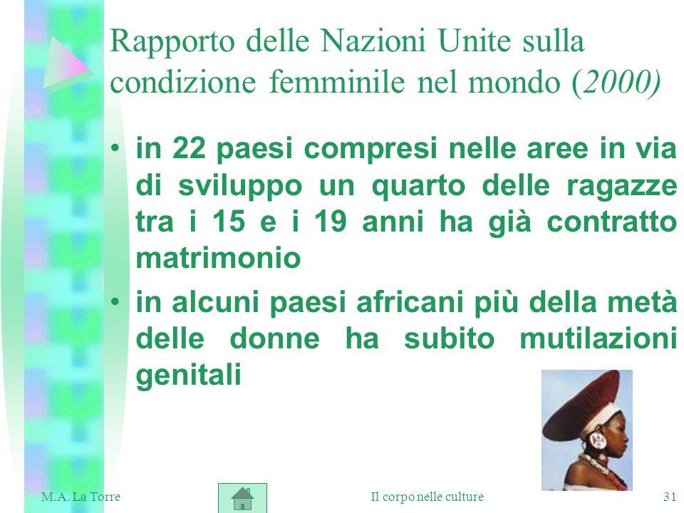 Rapporto delle Nazioni Unite sulla condizione femminile nel mondo (2000)