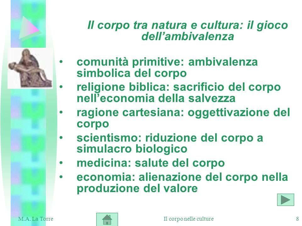 Il corpo tra natura e cultura: il gioco dell'ambivalenza
