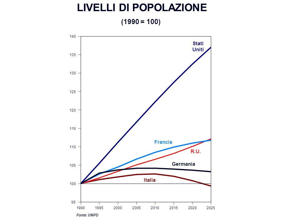 LIVELLI DI POPOLAZIONE