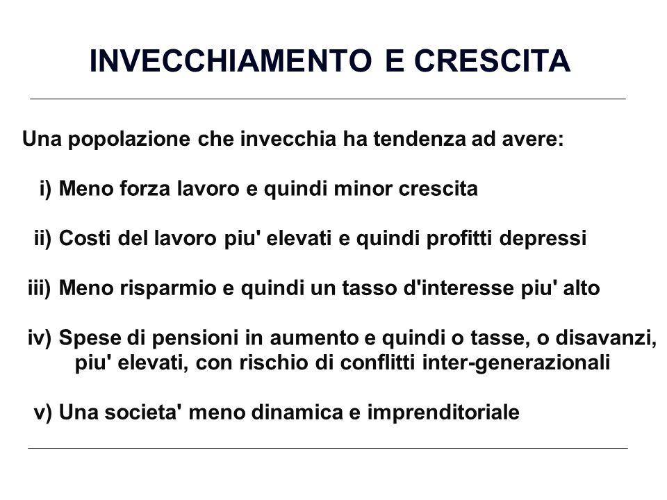 INVECCHIAMENTO E CRESCITA