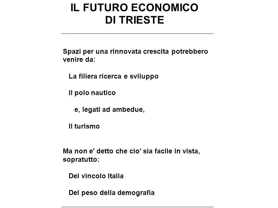 IL FUTURO ECONOMICO DI TRIESTE