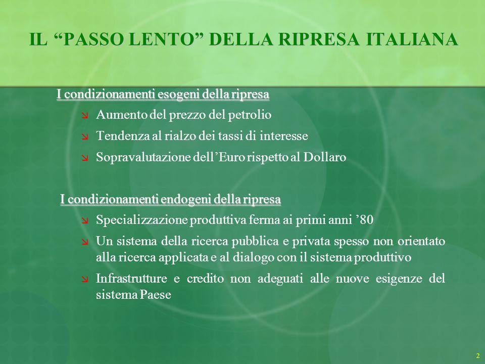 IL PASSO LENTO DELLA RIPRESA ITALIANA