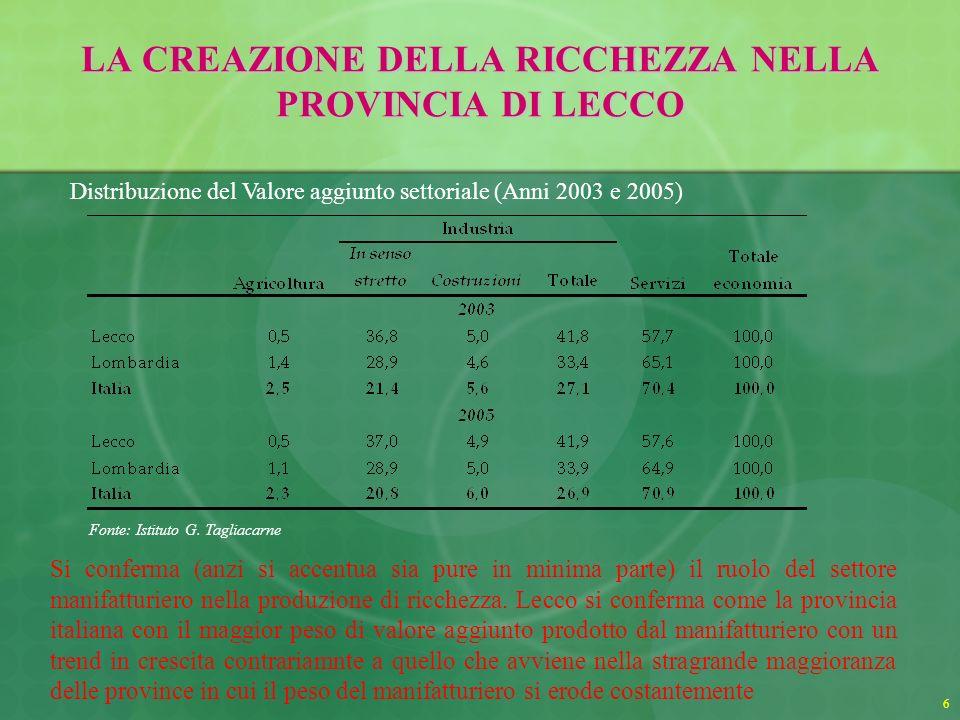 LA CREAZIONE DELLA RICCHEZZA NELLA PROVINCIA DI LECCO