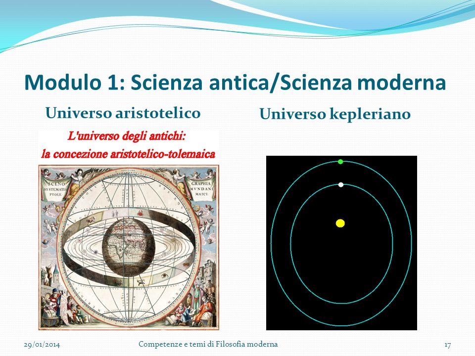 Modulo 1: Scienza antica/Scienza moderna