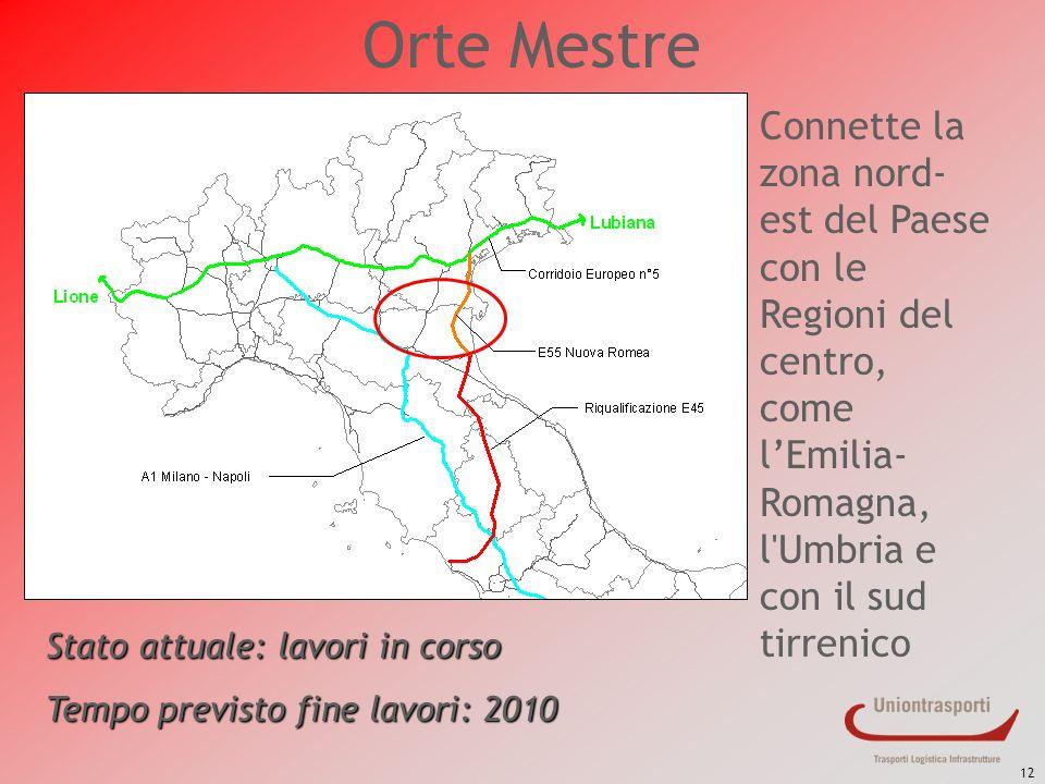 Orte Mestre Connette la zona nord-est del Paese con le Regioni del centro, come l'Emilia-Romagna, l Umbria e con il sud tirrenico.