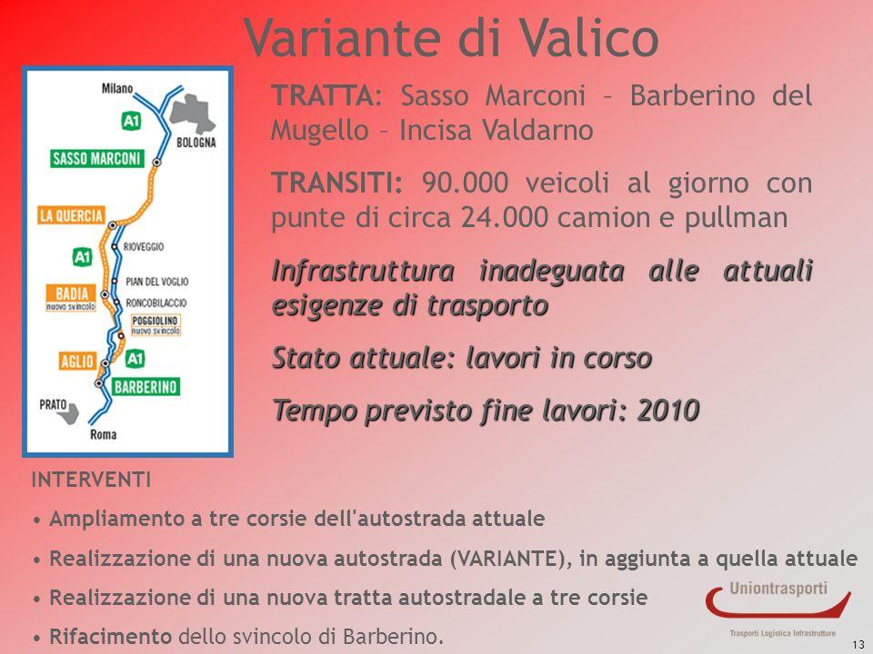 Variante di Valico TRATTA: Sasso Marconi – Barberino del Mugello – Incisa Valdarno.