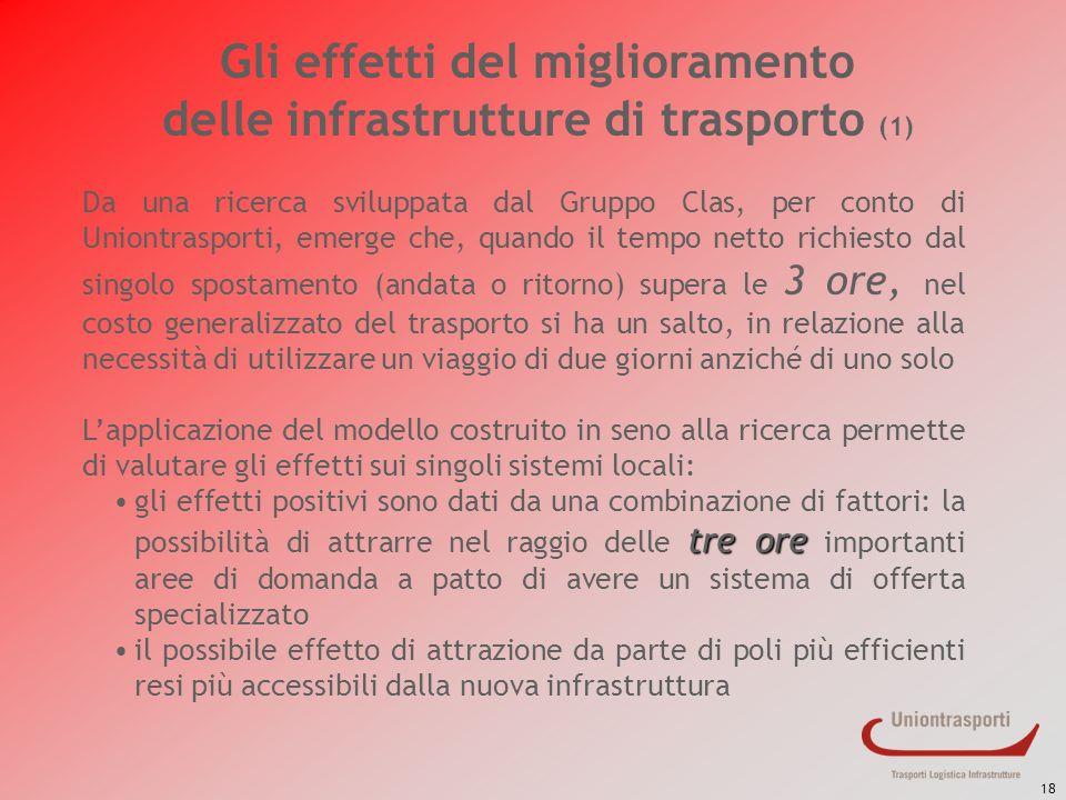 Gli effetti del miglioramento delle infrastrutture di trasporto (1)