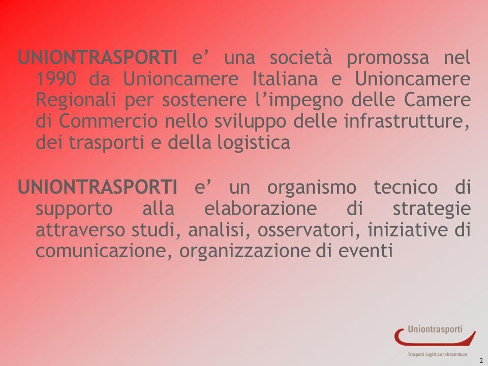 UNIONTRASPORTI e' una società promossa nel 1990 da Unioncamere Italiana e Unioncamere Regionali per sostenere l'impegno delle Camere di Commercio nello sviluppo delle infrastrutture, dei trasporti e della logistica