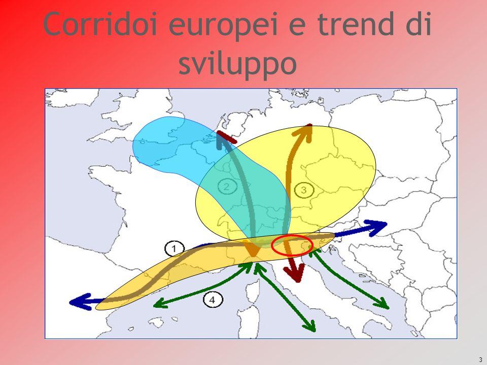 Corridoi europei e trend di sviluppo