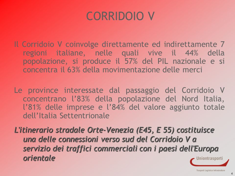 CORRIDOIO V