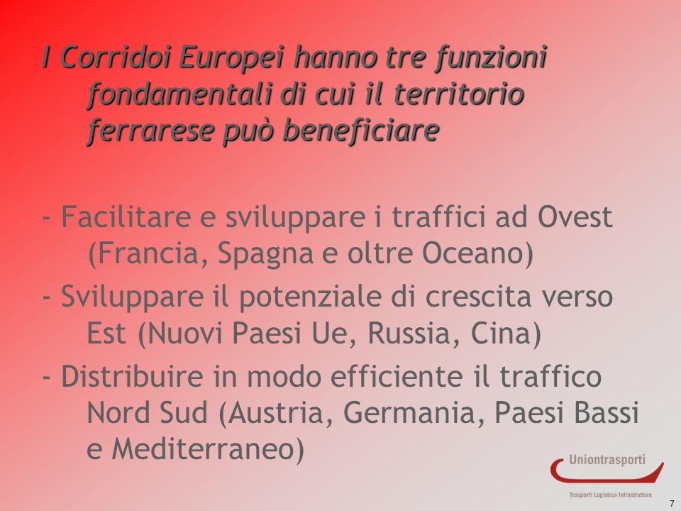 I Corridoi Europei hanno tre funzioni fondamentali di cui il territorio ferrarese può beneficiare
