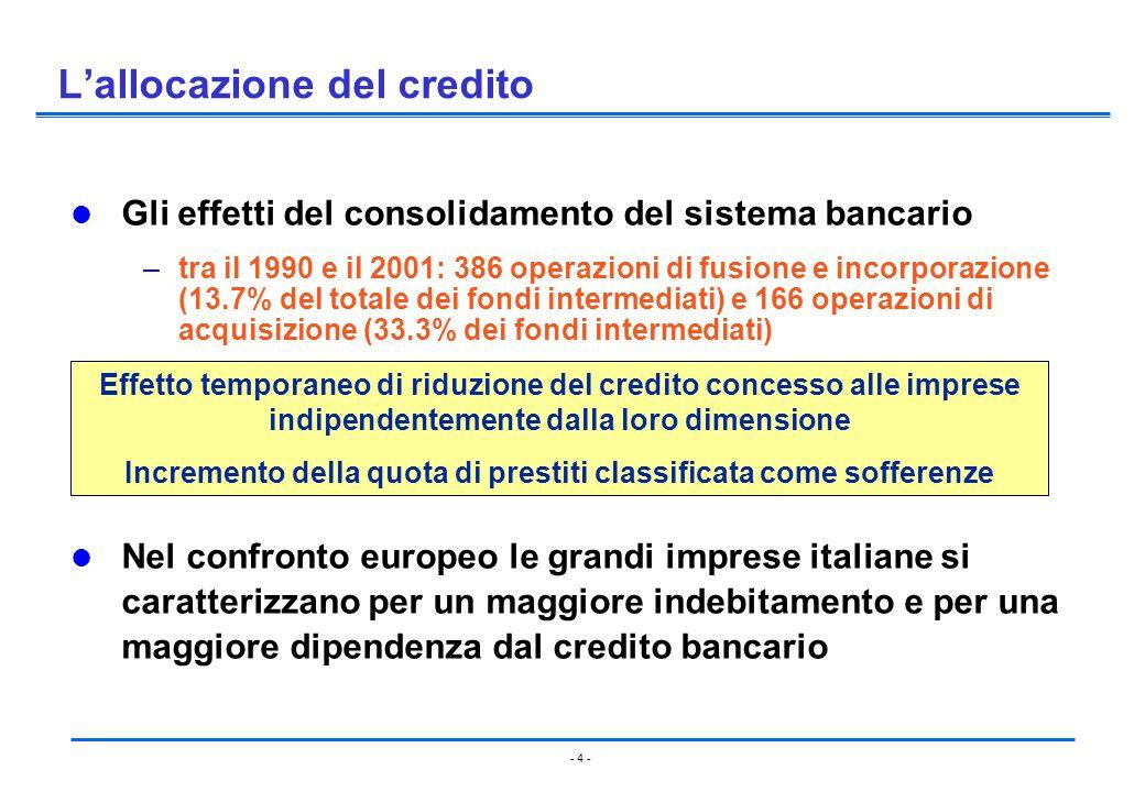 L'allocazione del credito