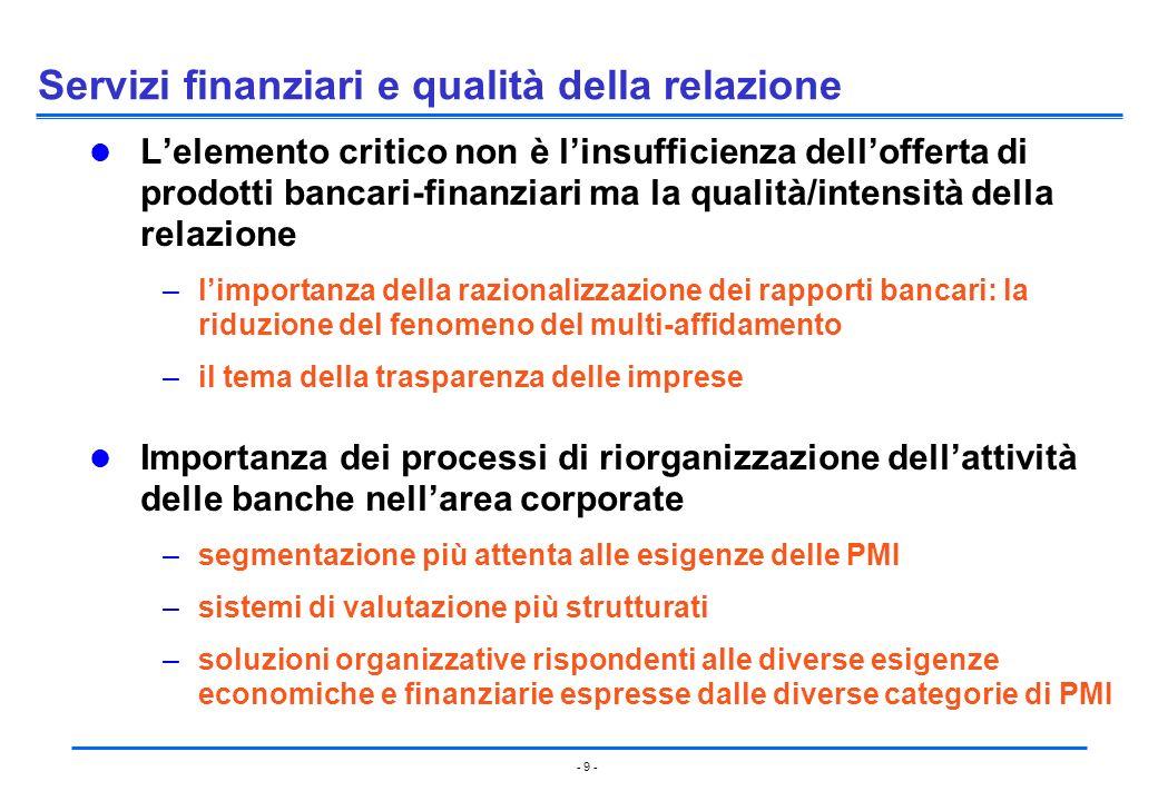 Servizi finanziari e qualità della relazione