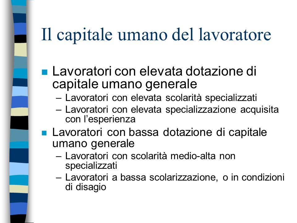Il capitale umano del lavoratore