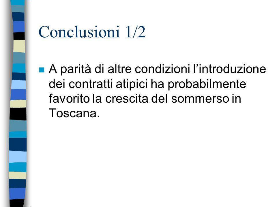 Conclusioni 1/2 A parità di altre condizioni l'introduzione dei contratti atipici ha probabilmente favorito la crescita del sommerso in Toscana.
