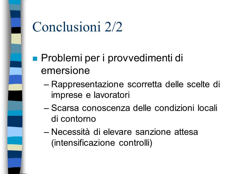 Conclusioni 2/2 Problemi per i provvedimenti di emersione