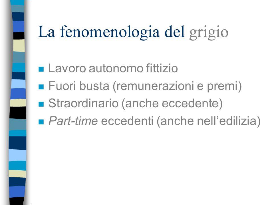 La fenomenologia del grigio