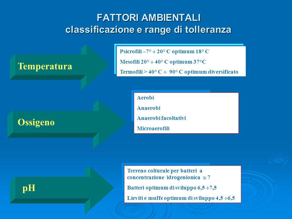 FATTORI AMBIENTALI classificazione e range di tolleranza