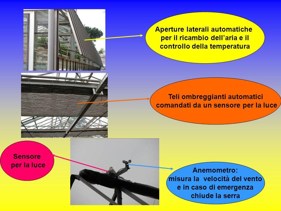 Aperture laterali automatiche per il ricambio dell'aria e il
