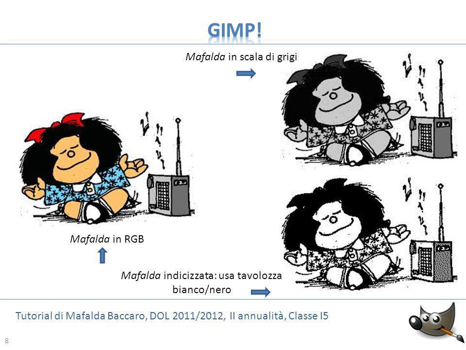 Mafalda indicizzata: usa tavolozza bianco/nero