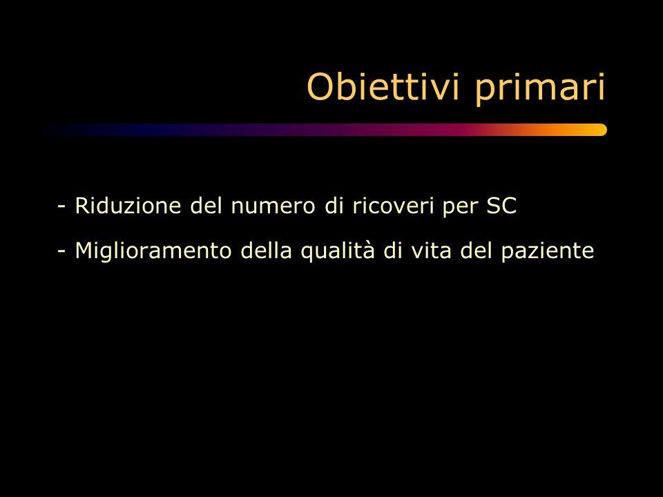 Obiettivi primari - Riduzione del numero di ricoveri per SC