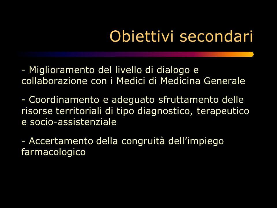 Obiettivi secondari - Miglioramento del livello di dialogo e collaborazione con i Medici di Medicina Generale.