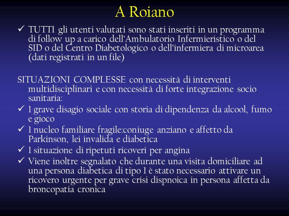 A Roiano