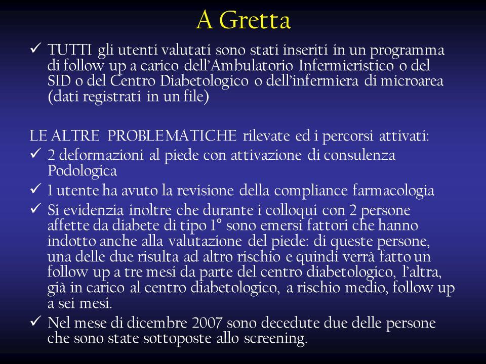 A Gretta
