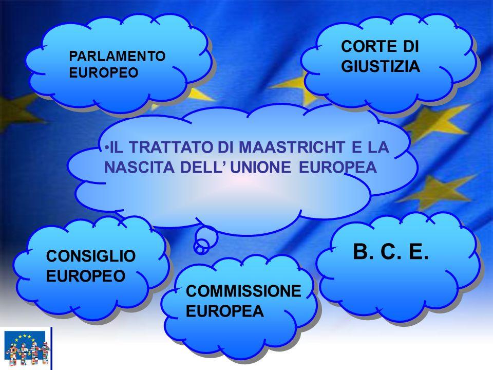 CORTE DI GIUSTIZIA PARLAMENTO EUROPEO. IL TRATTATO DI MAASTRICHT E LA NASCITA DELL' UNIONE EUROPEA.
