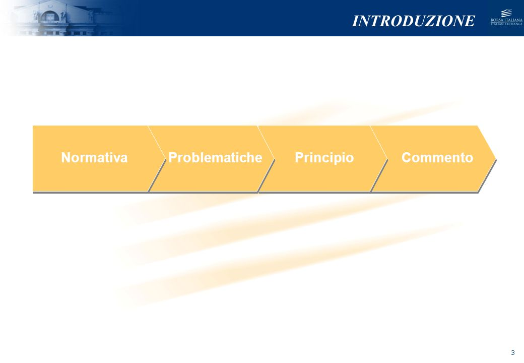 INTRODUZIONE Normativa Problematiche Principio Commento 3