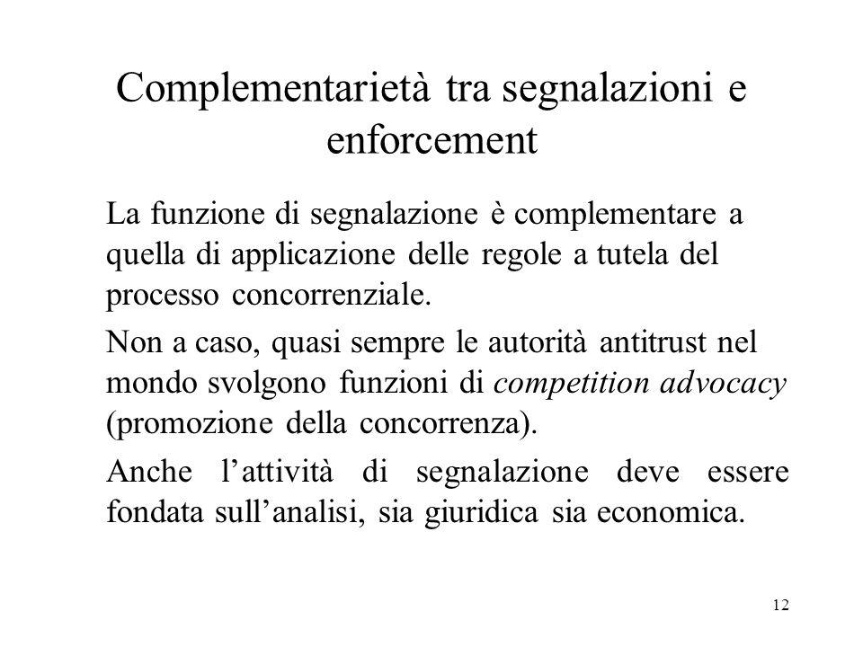 Complementarietà tra segnalazioni e enforcement