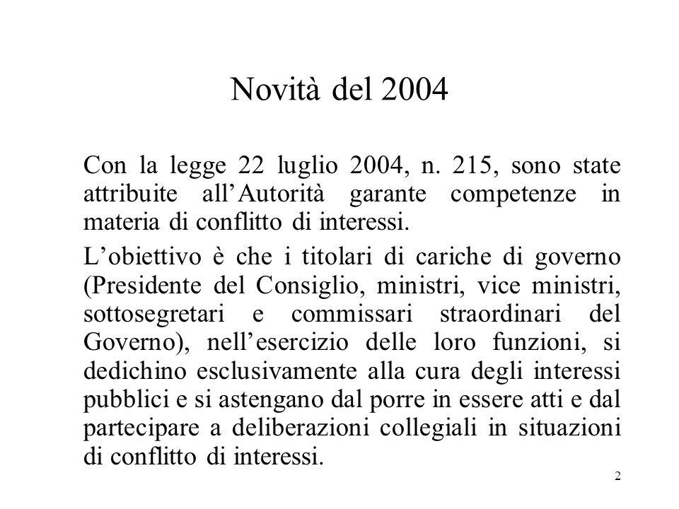 Novità del 2004 Con la legge 22 luglio 2004, n. 215, sono state attribuite all'Autorità garante competenze in materia di conflitto di interessi.