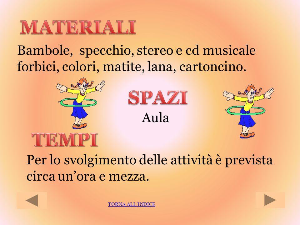 MATERIALI Bambole, specchio, stereo e cd musicale forbici, colori, matite, lana, cartoncino. SPAZI.