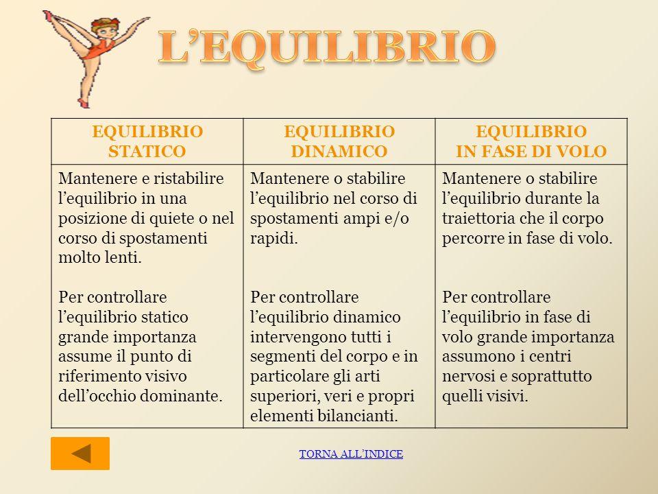 L'EQUILIBRIO EQUILIBRIO STATICO EQUILIBRIO DINAMICO EQUILIBRIO