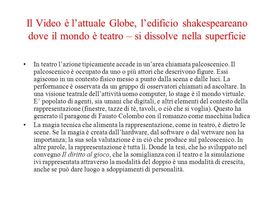 Il Video è l'attuale Globe, l'edificio shakespeareano dove il mondo è teatro – si dissolve nella superficie