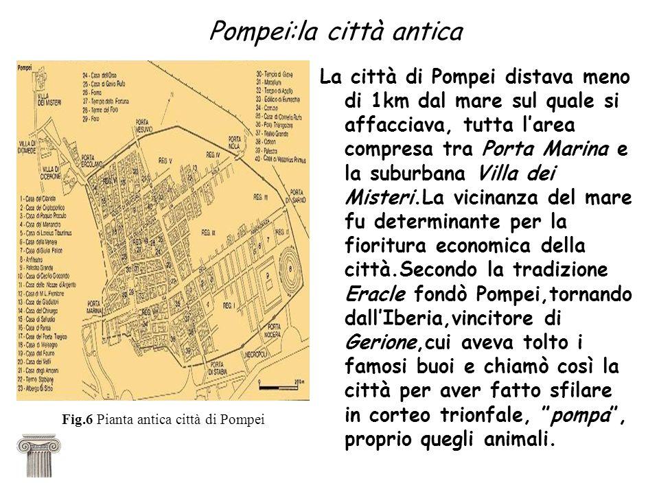 Pompei:la città antica