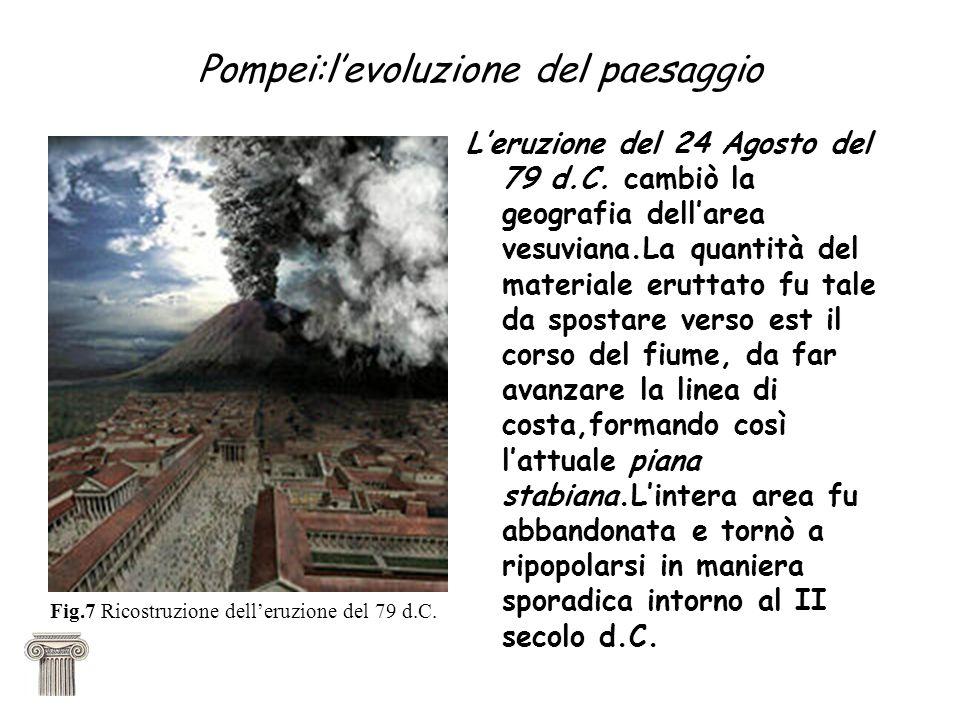 Pompei:l'evoluzione del paesaggio