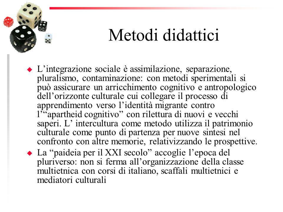 Metodi didattici