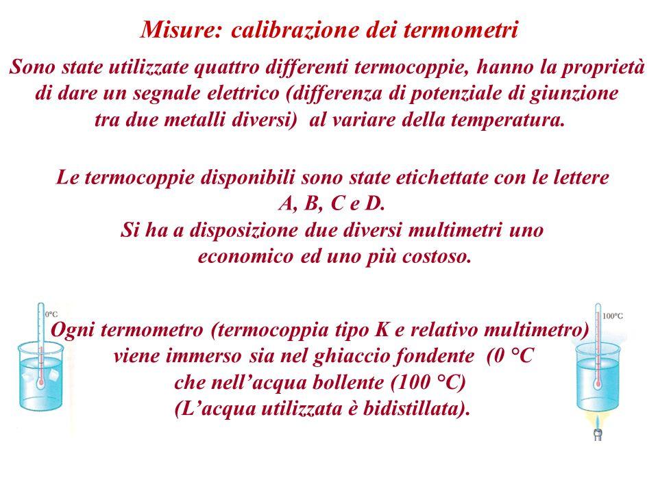 Misure: calibrazione dei termometri