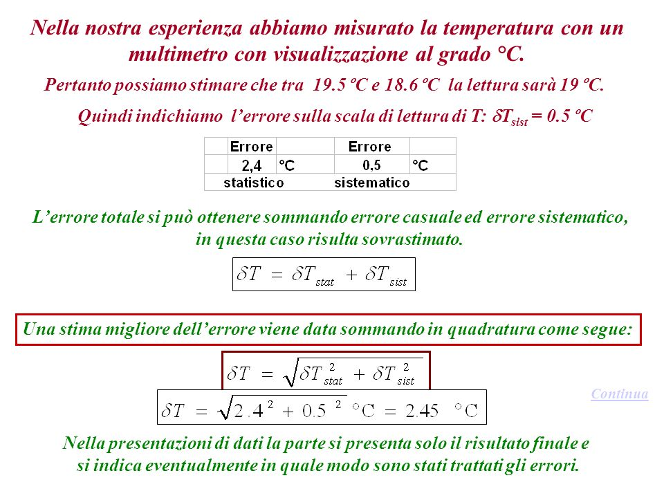 Nella nostra esperienza abbiamo misurato la temperatura con un multimetro con visualizzazione al grado °C.