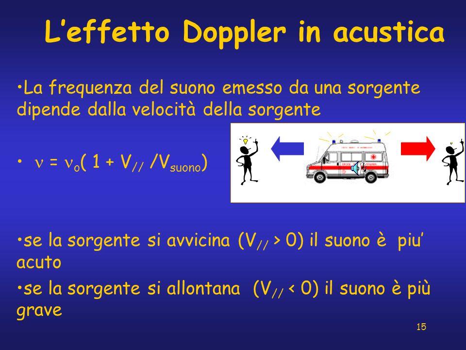 L'effetto Doppler in acustica